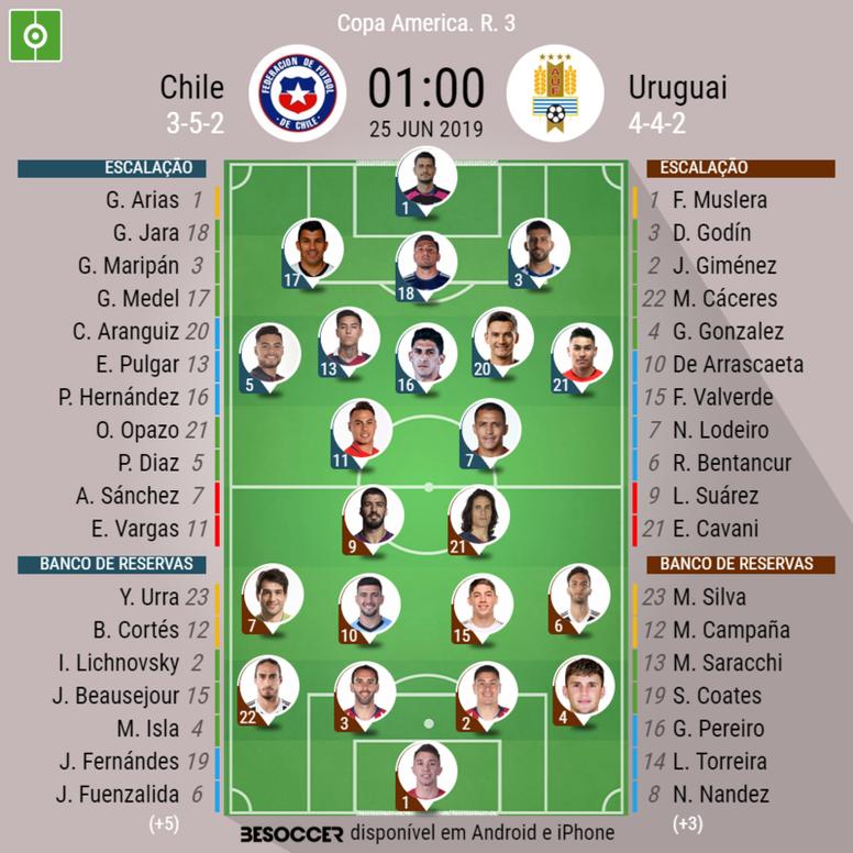 Chile e Uruguai estão com escalações confirmadas. BeSoccer