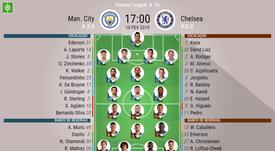 Escalações de City e Chelsea pela 26º rodada da PL 10/02/19. BeSoccer