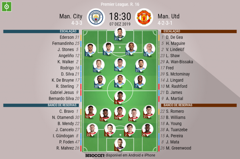Escalações de City e United pela Premier League. BeSoccer