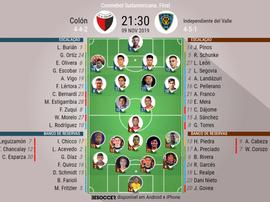 Escalações de Colón e Independiente del Valle pela final da Copa Sul-Americana. BeSoccer