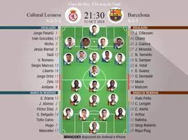 Escalações de Cultural Leonesa e Barcelona pela Copa do Rei. BeSoccer