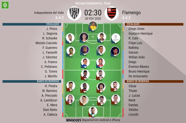 Escalações de Del Valle e Flamengo pela partida de ida da final da Recopa Sul-Americana 2020. BeSocc
