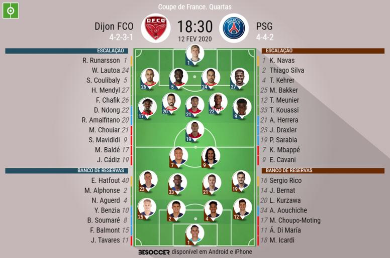 Escalações de Dijon e PSG pela Copa da França. BeSoccer