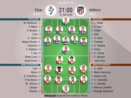 Escalações de Eibar e Atlético de Madrid pela 20º rodada de LaLiga 19-20. BeSoccer