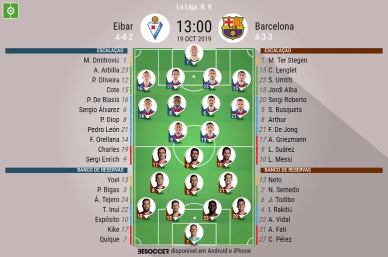 Escalações de Eibar e Barcelona pela 9ª rodada do Campeonato Espanhol. BeSoccer