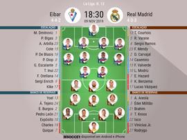 Escalações de Eibar e Real Madrid pela 13º rodada da Liga 2019-20. BeSoccer