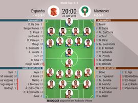 Escalações de Espanha e Marrocos para a terceira rodada do Mundial 25-06-18. BeSoccer