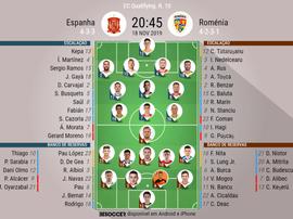Escalações de Espanha e Romênia pela 10º rodada das Eliminatórias de Euro. BeSoccer