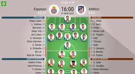 Escalações de Espanyol e Atlético de Madrid pela 26ª rodada do Campeonato Espanhol. BeSoccer
