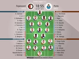 Escalações de Feyernoord e Porto em partida válida pela 2º rodada da Europa League 2019-20. BeSoccer