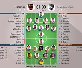 Escalações de Flamengo e Independiente del Valle pela decisão da Recopa Sul-Americana 2020. BeSoccer