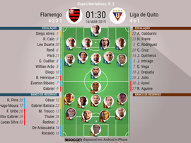 Escalações de Flamengo e LDU. BeSoccer