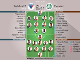Escalações de Fortaleza x Palmeiras pela vigésima rodada do Campeonato Brasileiro. BeSoccer