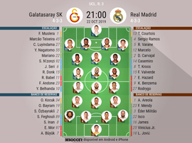 Escalações de Galatasaray e Real Madrid pela 3º rodada da Champions 2019-20. BeSoccer