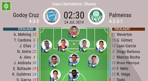 Escalações de Godoy Cruz e Palmeiras pelas oitavas da Libertadores. BeSoccer