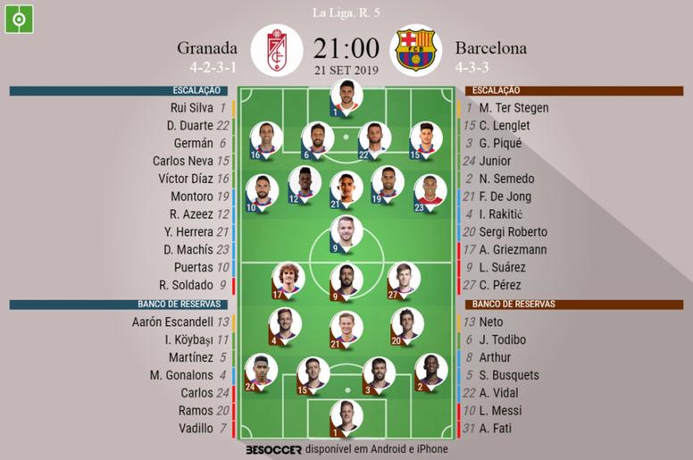 Escalações de Granada e Barcelona pela 5º rodada de LaLiga. BeSoccer