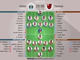 Escalações de Grêmio e Flamengo em partida válida pela 33º rodada do Brasileirão 2019. BeSoccer