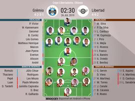 Escalações de Grêmio e Libertad pela Libertadores. BeSoccer