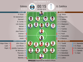 Escalações de Grêmio e Universidad Católica. BeSoccer