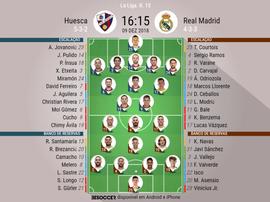 Escalações de Huesca e Real Madrid para a partida válida pela 15º rodada de LaLiga. BeSoccer