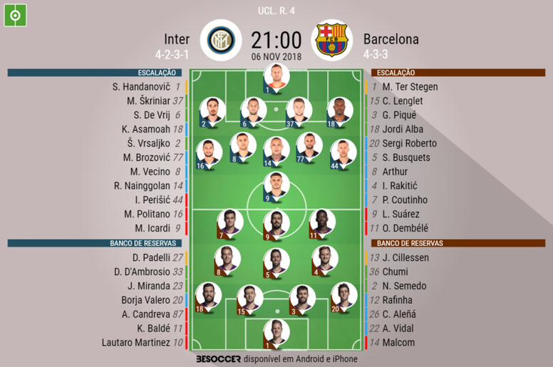 Escalações de Inter e Barcelona para 4ª rodada da Champions League 2018-19. BeSoccer