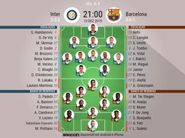 Escalações de Inter e Barcelona pela 6º rodada da Champions 19-20. BeSoccer