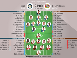 Compos officielles : Inter - Bayer Leverkusen. besoccer