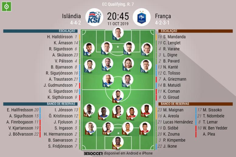 Escalações de Islândia e França pela 7ª rodada das Eliminatórias para a Eurocopa 2020. BeSoccer