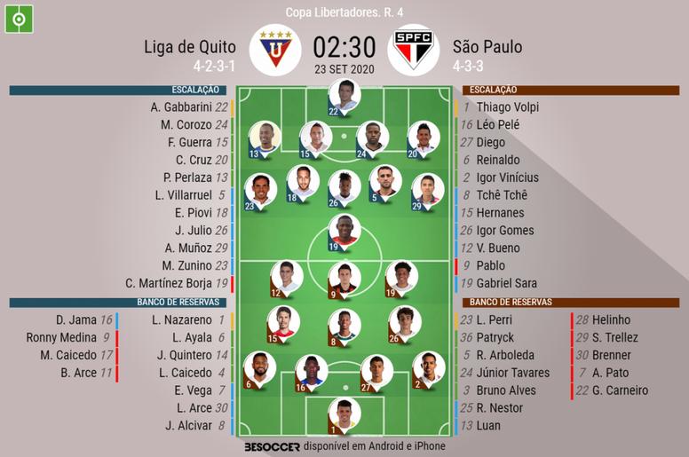 Escalações de LDU e São Paulo para a quarta rodada da fase de grupos da Libertadores. BeSoccer