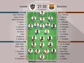 Escalações de Levante e Barcelona para partida da Copa do Rei 10-01-19. BeSoccer