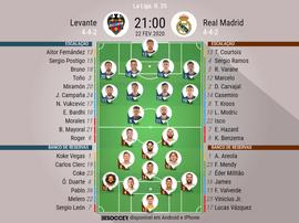 Escalações de Levante e Real Madrid pela 25º rodada de LaLiga 2019-20. BeSoccer