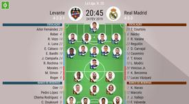 Escalações de Levante e Real Madrid pela 25º rodada de LaLiga. BeSoccer