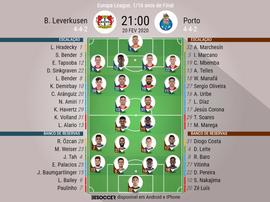 Escalações de Leverkusen e Porto pela partida de ida dos 16 de final da Europa League. BeSoccer