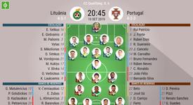 Escalações de Lituânia e Portugal pelas Eliminatórias da Eurocopa 2020. BeSoccer