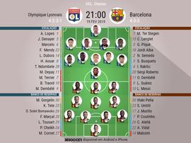 Escalações de Lyon e Barcelona para a partida de ida as oitavas. BeSoccer
