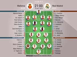 Escalações de Mallorca e Real Madrid pela 9º rodada de LaLiga 2019-20. BeSoccer