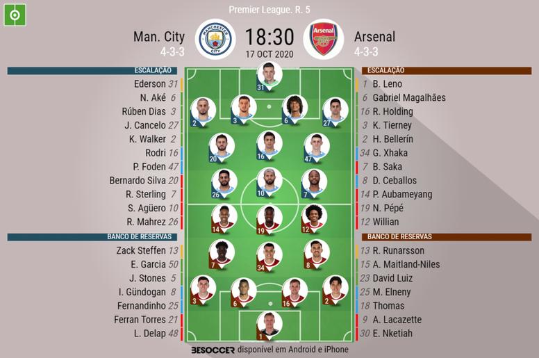 Escalações de Manchester City e Arsenal pela 5º rodada da Premier League 20/21. BeSoccer