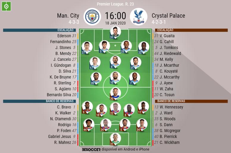 Escalações de Manchester City e Crystal Palace do dia 18-01-20. BeSoccer