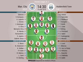 Escalações de Manchester City e Huddersfield 18-08-18. BeSoccer