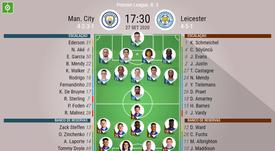 Escalações de Manchester City e Leicester pela 3ª rodada da Premier League 2020-21. BeSoccer