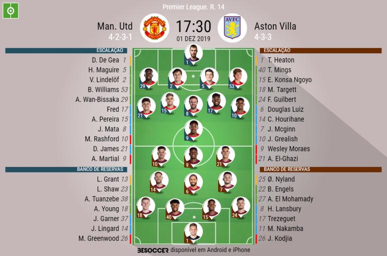 Escalações de Manchester United e Aston Villa pela 14ª rodada da Premier. BeSoccer