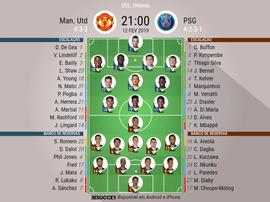 Manchester United e PSG pela partida de ida das oitavas da UCL. BeSoccer