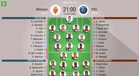 Escalações de Monaco e PSG pela 15º rodada da Ligue 1 19-20. BeSoccer