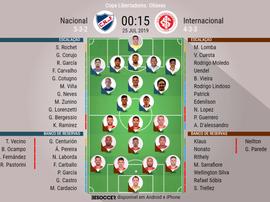 Escalações de Nacional e Internacional pela Libertadores. BeSoccer