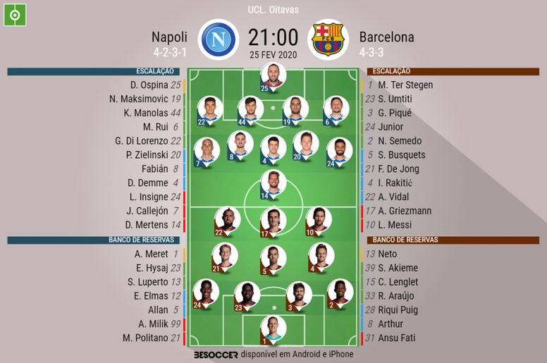 Escalações de Napoli e Barcelona pela partida de ida das oitavas de final da Champions 19-20. BeSocc