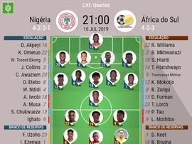 Escalações de Nigéria e África do Sul pelas quartas de final da Copa da África. BeSoccer