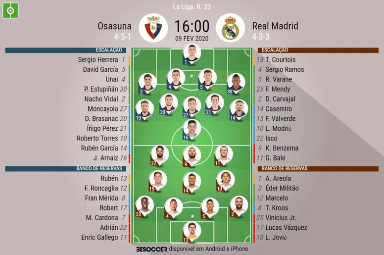 Escalações de Osasuna e Real Madrid pela 23ª rodada do Campeonato Espanhol. BeSoccer