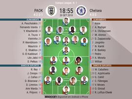 Escalações de PAOK e Chelsea para a primeira rodada de Liga Europa. BeSoccer
