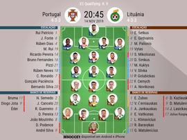 Escalações de Portugal e Lituânia pela 9ª rodada das Eliminatórias da Eurocopa 2020. BeSoccer