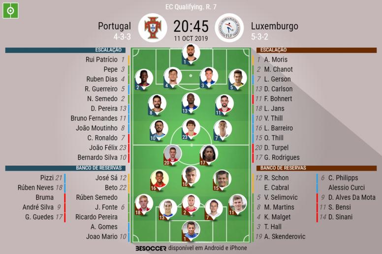Escalações de Portugal e Luxembrugo para a 7º rodada das Eliminatórias para a Eurocopa 2020. BeSocce